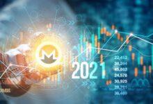 تحلیل و پیش بینی قیمت مونرو
